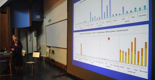 Una vez conocida la sentencia, investigadores de Exactas presentaron en la facultad los datos que fueron incluidos en los alegatos del gobierno nacional ante La Haya.